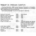 SI43 Tenavat on amerikan suosituin